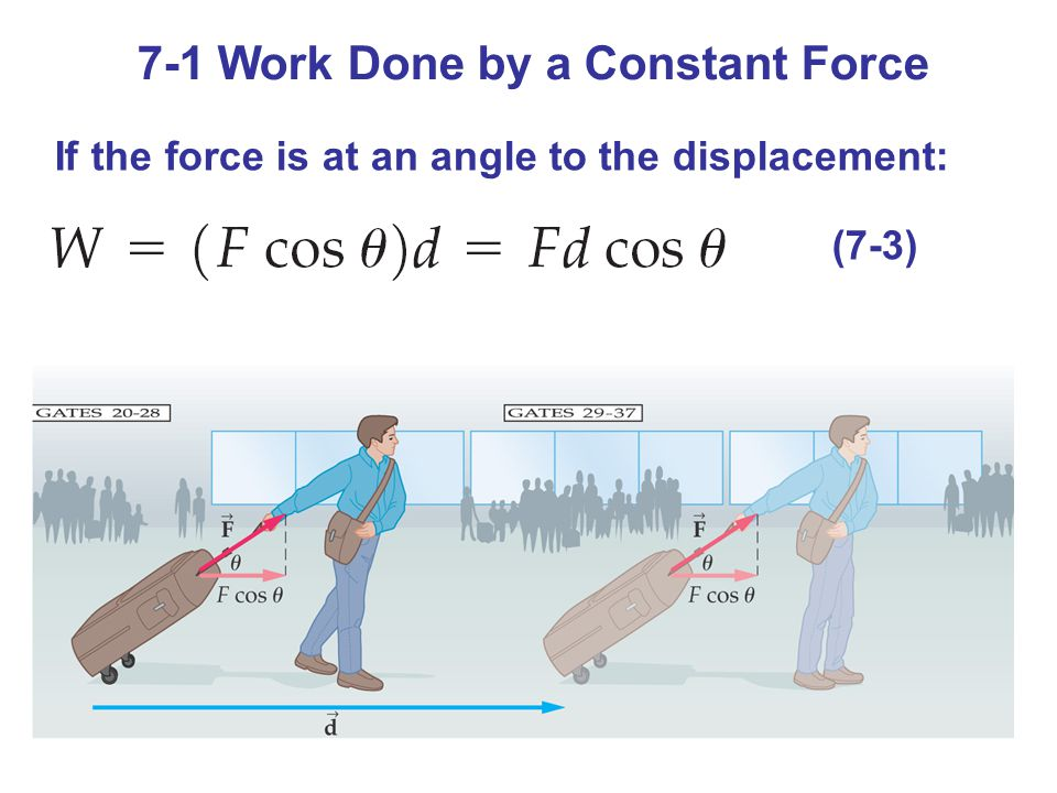 7-3 Work Done by a Variable Force If the force is constant, we can interpret the work done graphically: