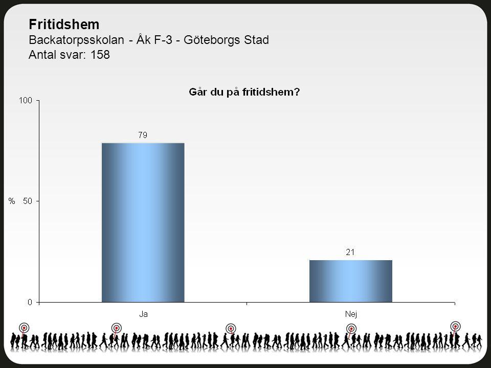 Fritidshem Backatorpsskolan - Åk F-3 - Göteborgs Stad Antal svar: 158