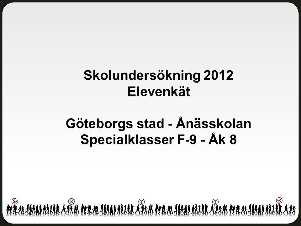Delaktighet och inflytande Göteborgs stad - Ånässkolan Specialklasser F-9 - Åk 8 Antal svar: 11 av 6 elever Svarsfrekvens: 183 procent