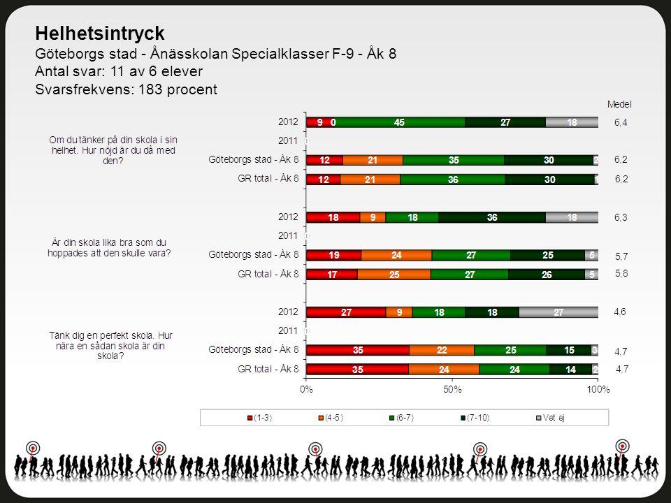Helhetsintryck Göteborgs stad - Ånässkolan Specialklasser F-9 - Åk 8 Antal svar: 11 av 6 elever Svarsfrekvens: 183 procent