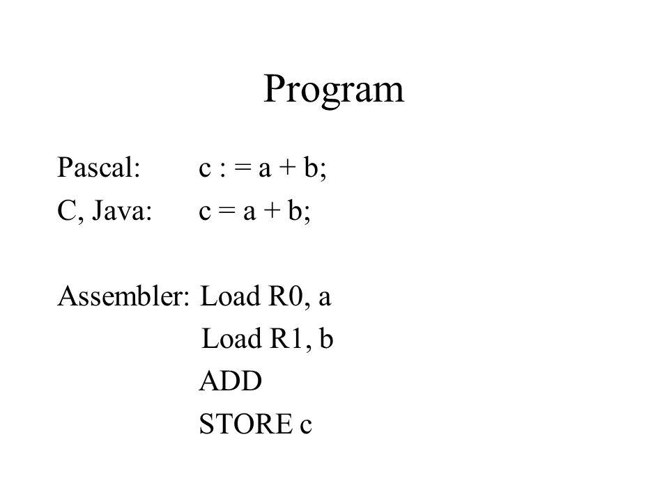 Program Pascal: c : = a + b; C, Java: c = a + b; Assembler: Load R0, a Load R1, b ADD STORE c