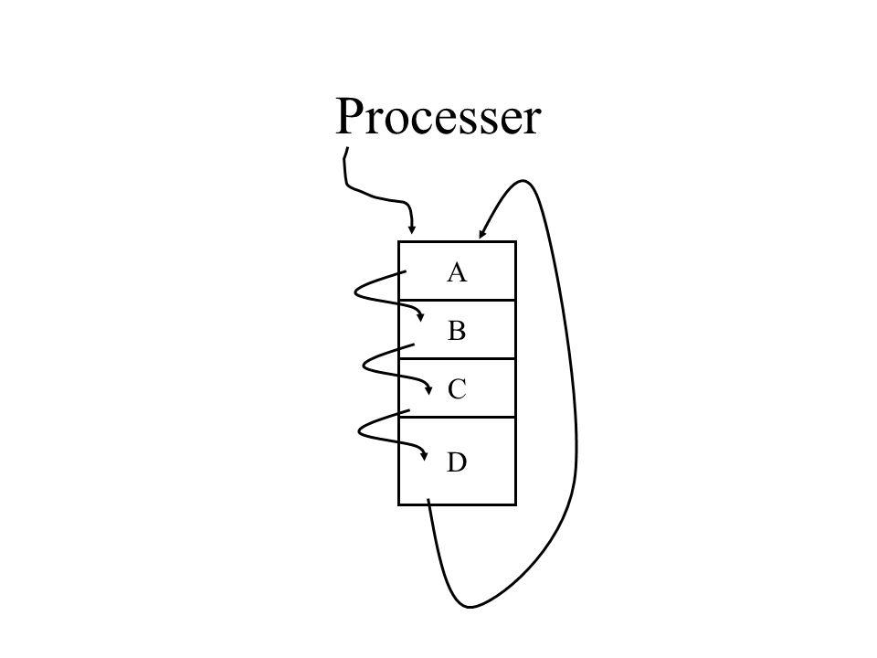 Processer A B C D