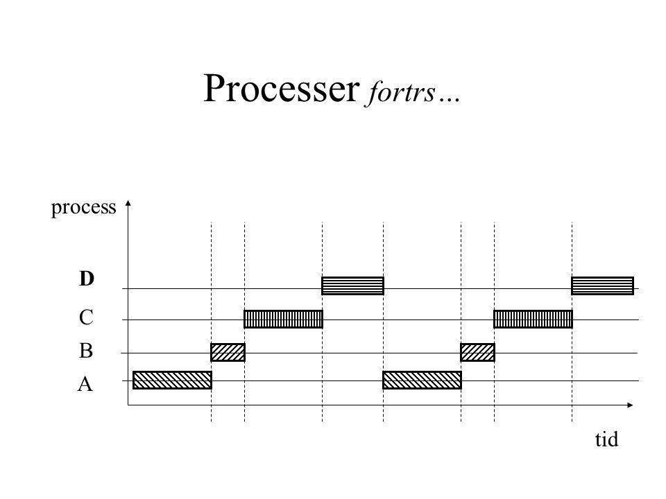 process tid A B C D Processer fortrs…