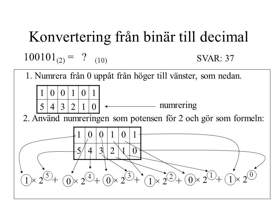 Konvertering från binär till decimal 100101 (2) = ? (10) 100101 543210 1. Numrera från 0 uppåt från höger till vänster, som nedan. 2. Använd numrering