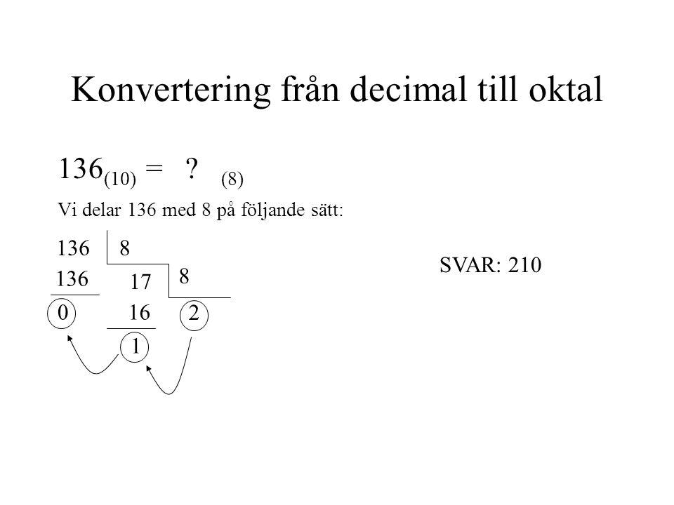 Konvertering från decimal till oktal 136 (10) = ? (8) Vi delar 136 med 8 på följande sätt: 8 8 2 1 17 16 0 136 SVAR: 210