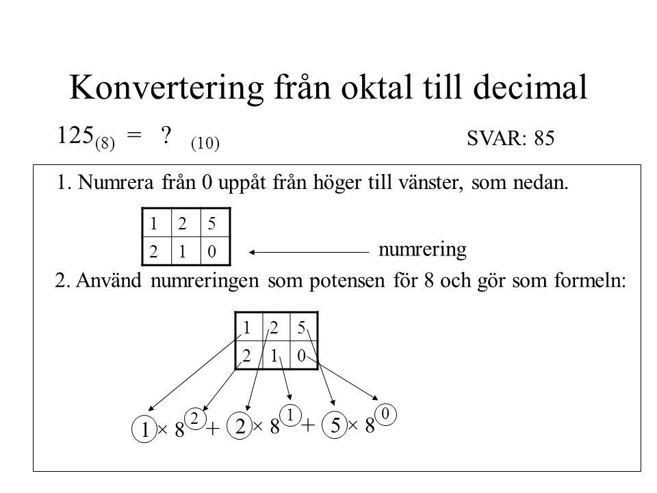 Konvertering från oktal till decimal 125 (8) = ? (10) 125 210 1. Numrera från 0 uppåt från höger till vänster, som nedan. 2. Använd numreringen som po