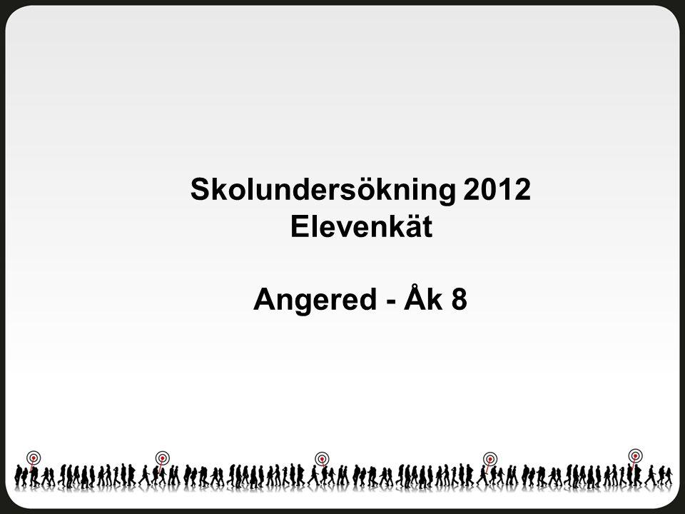 Delområdesindex per skola Angered - Åk 8 Antal svar: 136 av 399 elever Svarsfrekvens: 34 procent