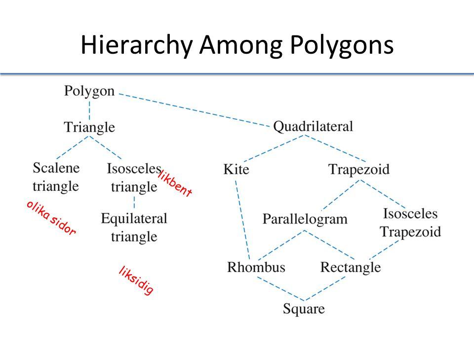 Hierarchy Among Polygons liksidig likbent olika sidor
