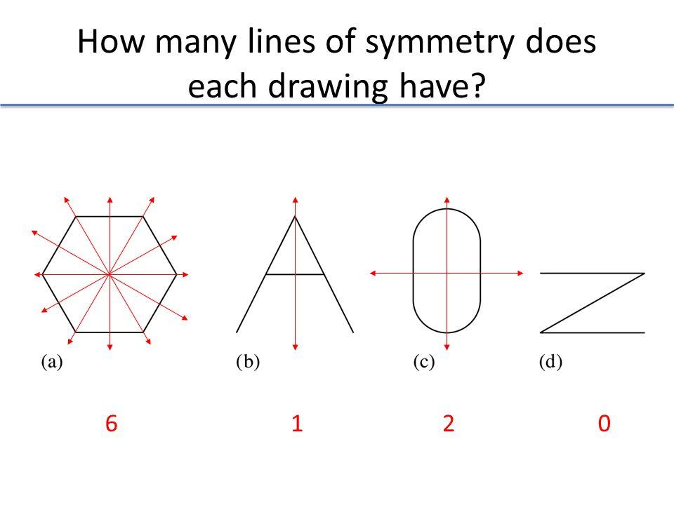 Symmetri: linje-, punkt-, plan- och rotationssymmetri