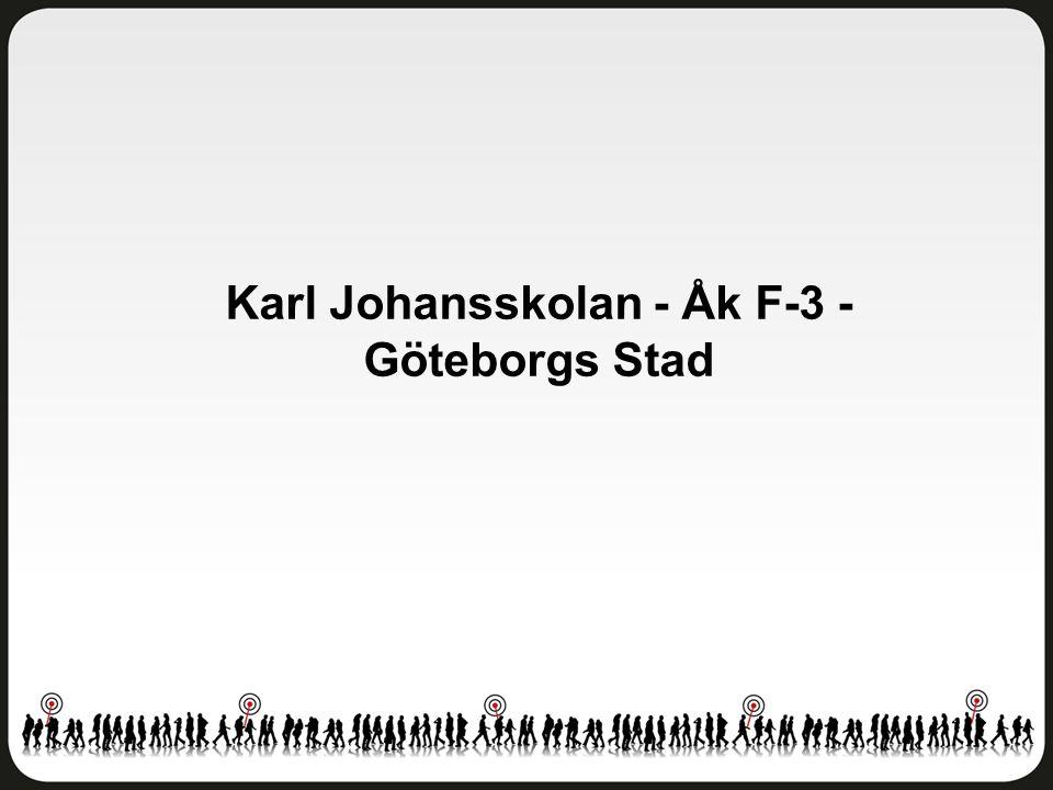 Karl Johansskolan - Åk F-3 - Göteborgs Stad
