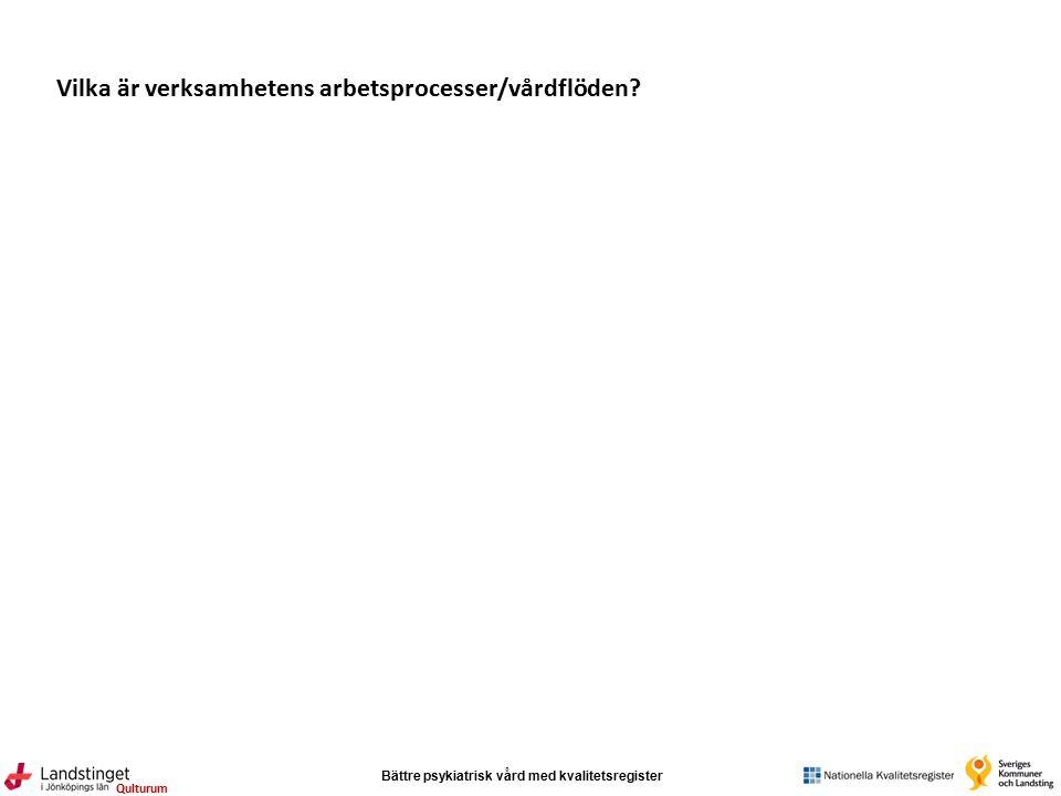 Bättre psykiatrisk vård med kvalitetsregister Qulturum Vilka är verksamhetens arbetsprocesser/vårdflöden?