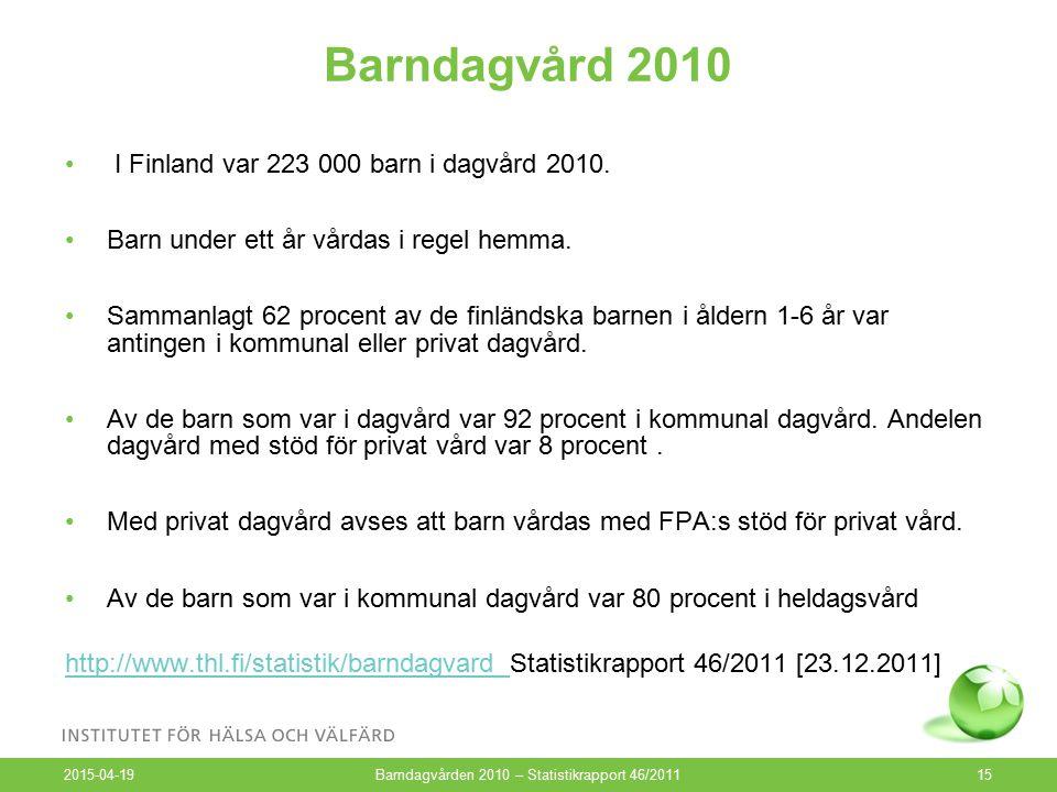 Barndagvård 2010 2015-04-19 Barndagvården 2010 – Statistikrapport 46/201115 I Finland var 223 000 barn i dagvård 2010. Barn under ett år vårdas i rege