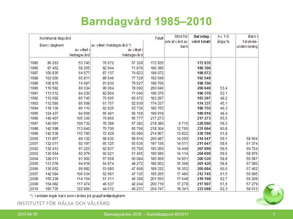 Barndagvård 1985–2010 2015-04-19 Barndagvården 2010 – Statistikrapport 46/20113