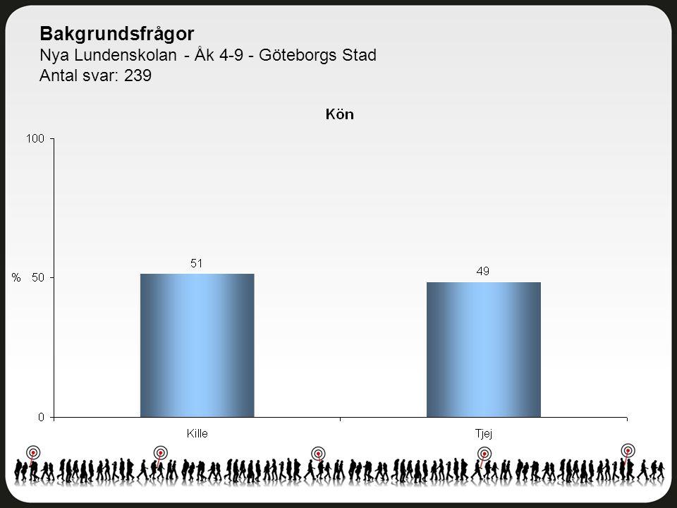 Bakgrundsfrågor Nya Lundenskolan - Åk 4-9 - Göteborgs Stad Antal svar: 239