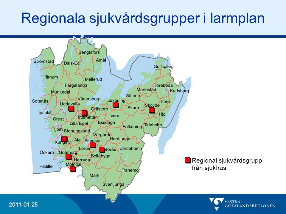 20204 2011-01-25 Regionala sjukvårdsgrupper i larmplan Regional sjukvårdsgrupp från sjukhus