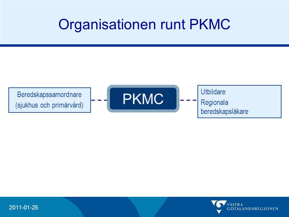 20204 2011-01-25 Organisationen runt PKMC Beredskapssamordnare (sjukhus och primärvård) Utbildare Regionala beredskapsläkare PKMC