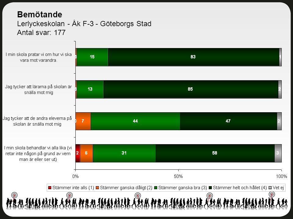 Bemötande Lerlyckeskolan - Åk F-3 - Göteborgs Stad Antal svar: 177