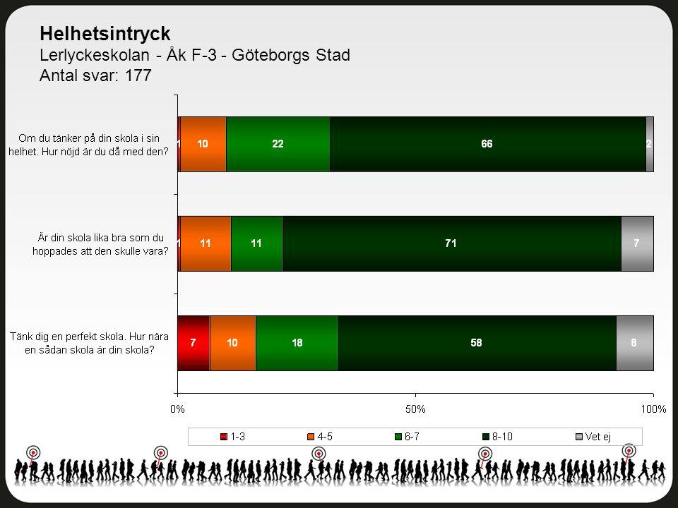 Helhetsintryck Lerlyckeskolan - Åk F-3 - Göteborgs Stad Antal svar: 177