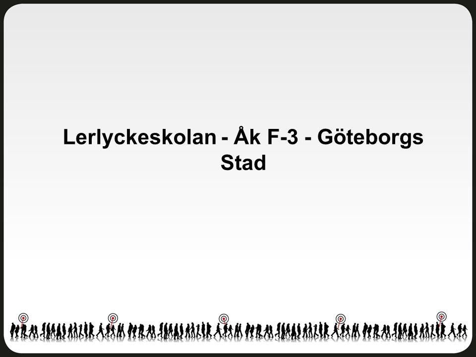 Fritidshem Lerlyckeskolan - Åk F-3 - Göteborgs Stad Antal svar: 159