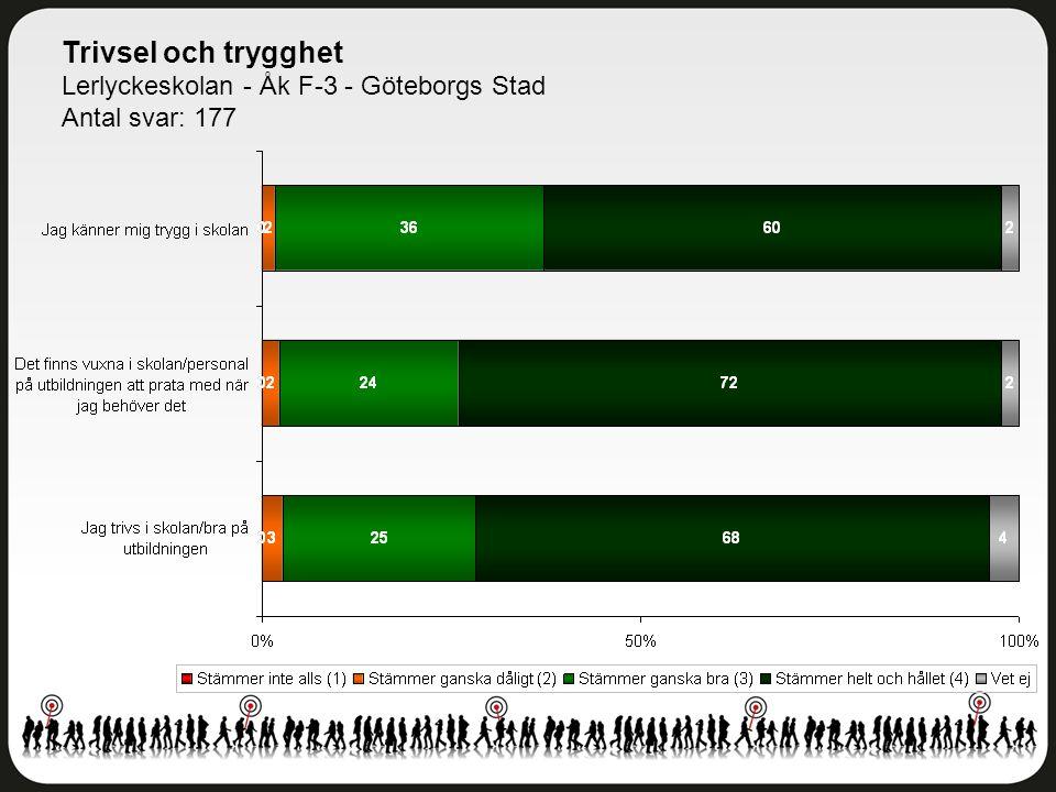 Trivsel och trygghet Lerlyckeskolan - Åk F-3 - Göteborgs Stad Antal svar: 177