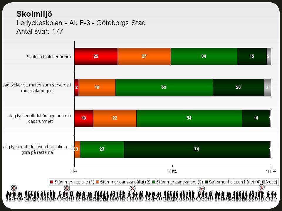 Skolmiljö Lerlyckeskolan - Åk F-3 - Göteborgs Stad Antal svar: 177