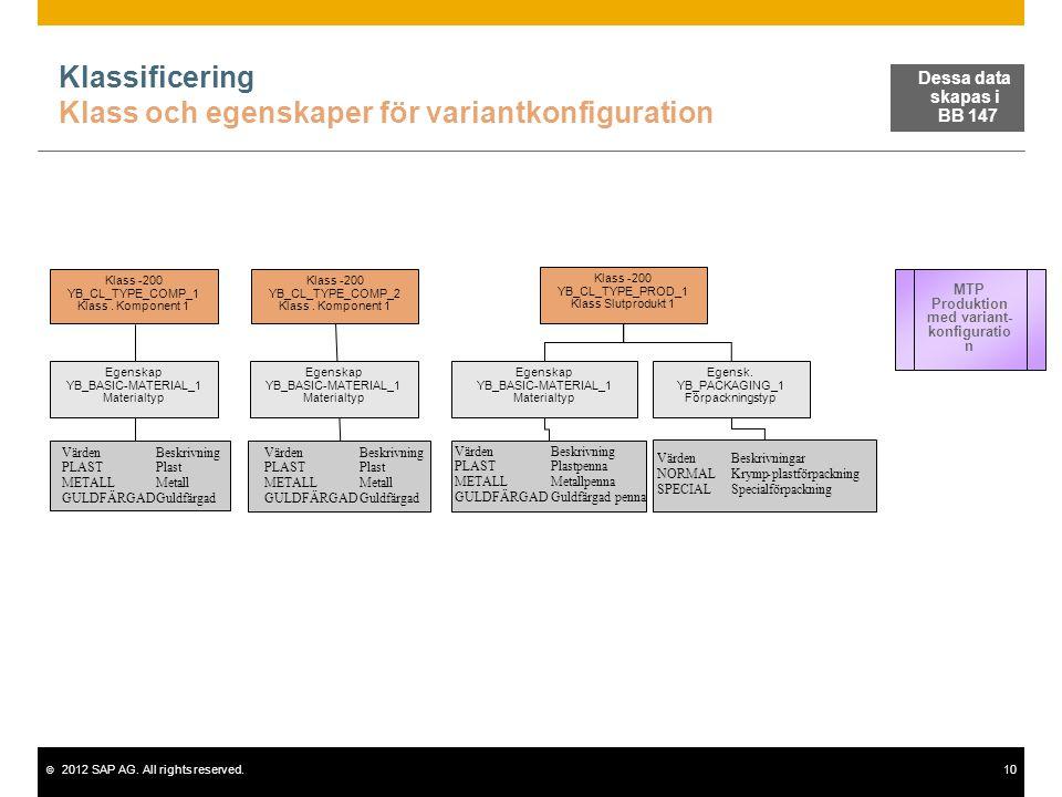 © 2012 SAP AG. All rights reserved.10 Klass -200 YB_CL_TYPE_COMP_1 Klass. Komponent 1 VärdenBeskrivning PLASTPlast METALLMetall GULDFÄRGADGuldfärgad E