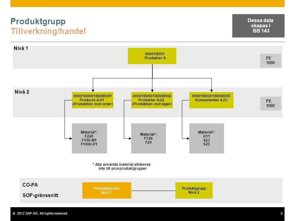 © 2012 SAP AG. All rights reserved.3 Produktgrupp Tillverkning/handel 00001B001 Produkter A PE 1000 00001B000100000001 Products A.01 (Produktion mot o
