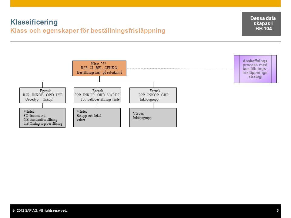 © 2012 SAP AG. All rights reserved.5 Klassificering Klass och egenskaper för beställningsfrisläppning Klass032 R2R_CL_REL_CEKKO Beställningsfrisl. på