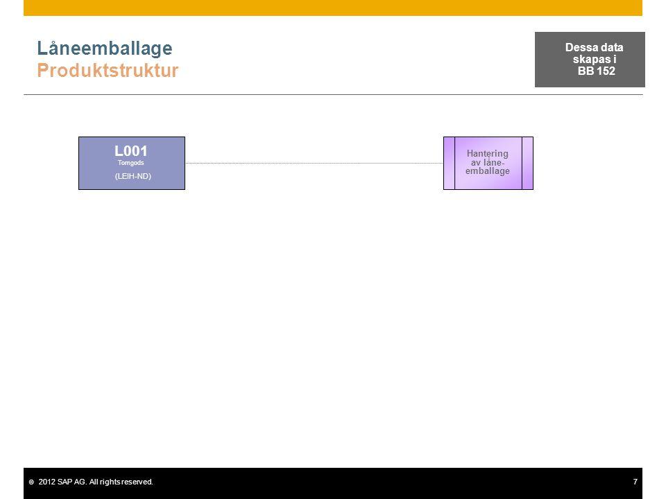 © 2012 SAP AG. All rights reserved.7 Låneemballage Produktstruktur L001 Tomgods (LEIH-ND) Hantering av låne- emballage Dessa data skapas i BB 152
