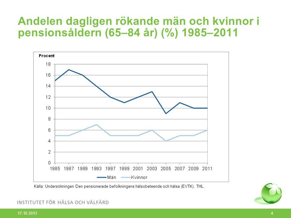 Andelen dagligen rökande män och kvinnor i pensionsåldern (65–84 år) (%) 1985–2011 17.10.2013 4 Källa: Undersökningen Den pensionerade befolkningens hälsobeteende och hälsa (EVTK).