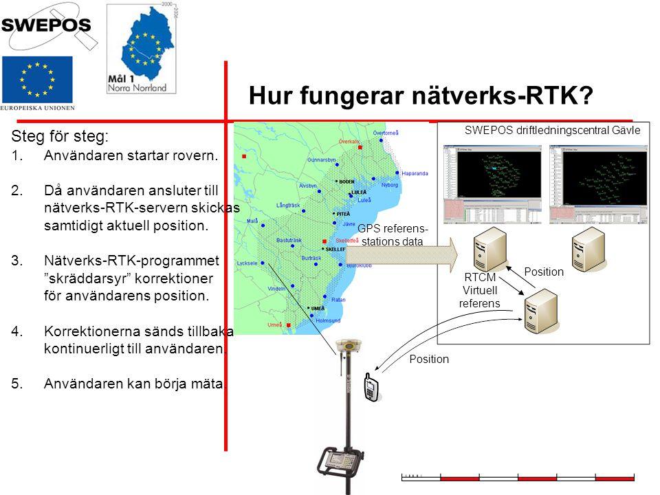 SWEPOS driftledningscentral Gävle Position RTCM Virtuell referens GPS referens- stations data Steg för steg: 1.Användaren startar rovern. 2.Då använda