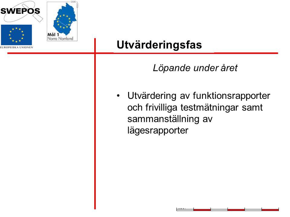 Utvärderingsfas Löpande under året Utvärdering av funktionsrapporter och frivilliga testmätningar samt sammanställning av lägesrapporter