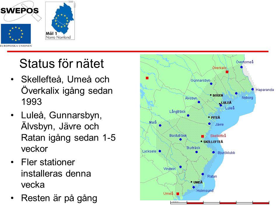 Skellefteå, Umeå och Överkalix igång sedan 1993 Luleå, Gunnarsbyn, Älvsbyn, Jävre och Ratan igång sedan 1-5 veckor Fler stationer installeras denna ve