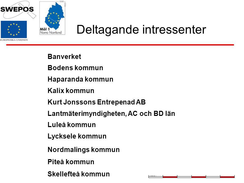 Deltagande intressenter Banverket Bodens kommun Haparanda kommun Kalix kommun Kurt Jonssons Entrepenad AB Lantmäterimyndigheten, AC och BD län Luleå k