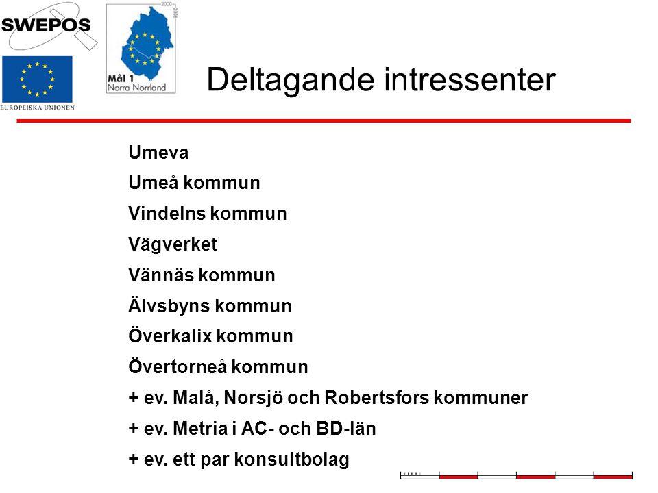 Deltagande intressenter Umeva Umeå kommun Vindelns kommun Vägverket Vännäs kommun Älvsbyns kommun Överkalix kommun Övertorneå kommun + ev. Malå, Norsj