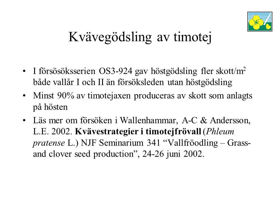 Kvävegödsling av timotej I försösöksserien OS3-924 gav höstgödsling fler skott/m 2 både vallår I och II än försöksleden utan höstgödsling Minst 90% av timotejaxen produceras av skott som anlagts på hösten Läs mer om försöken i Wallenhammar, A-C & Andersson, L.E.