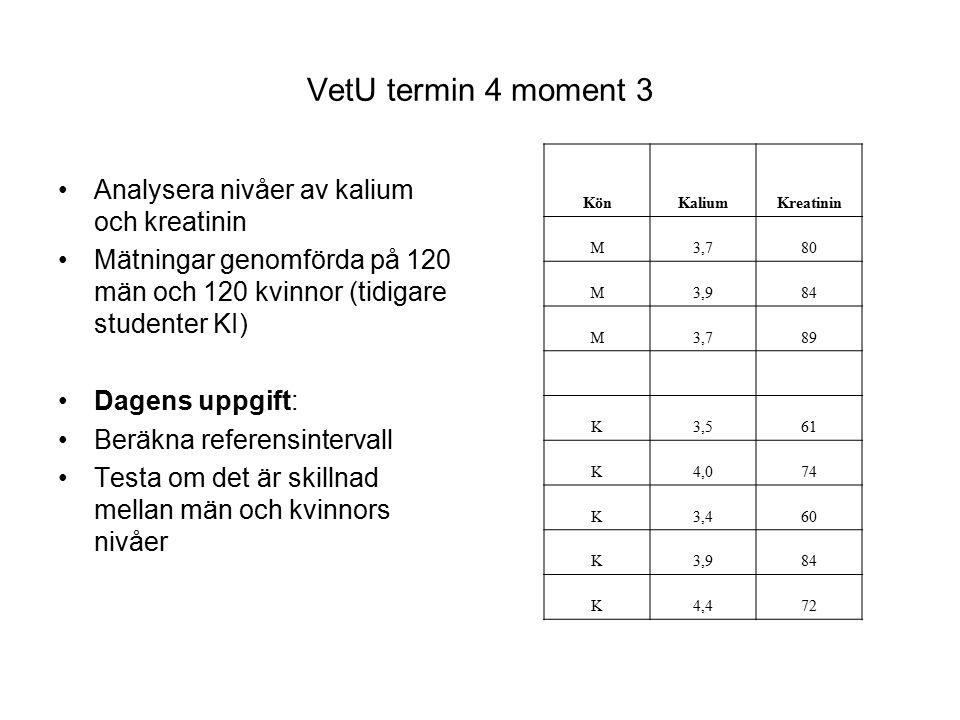 VetU termin 4 moment 3 Analysera nivåer av kalium och kreatinin Mätningar genomförda på 120 män och 120 kvinnor (tidigare studenter KI) Dagens uppgift: Beräkna referensintervall Testa om det är skillnad mellan män och kvinnors nivåer KönKaliumKreatinin M3,780 M3,984 M3,789 K3,561 K4,074 K3,460 K3,984 K4,472