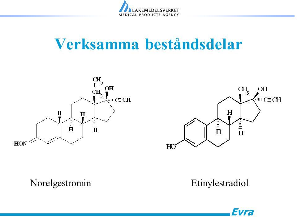 Evra Verksamma beståndsdelar NorelgestrominEtinylestradiol
