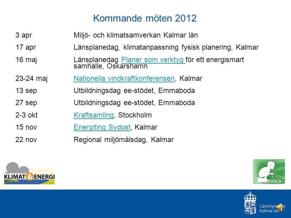 Kommande möten 2012 3 aprMiljö- och klimatsamverkan Kalmar län 17 aprLänsplanedag, klimatanpassning fysisk planering, Kalmar 16 majLänsplanedag Planer som verktyg för ett energismart samhälle, OskarshamnPlaner som verktyg 23-24 majNationella vindkraftkonferensen, KalmarNationella vindkraftkonferensen 13 sepUtbildningsdag ee-stödet, Emmaboda 27 sepUtbildningsdag ee-stödet, Emmaboda 2-3 oktKraftsamling, StockholmKraftsamling 15 novEnergiting Sydost, KalmarEnergiting Sydost 22 novRegional miljömålsdag, Kalmar
