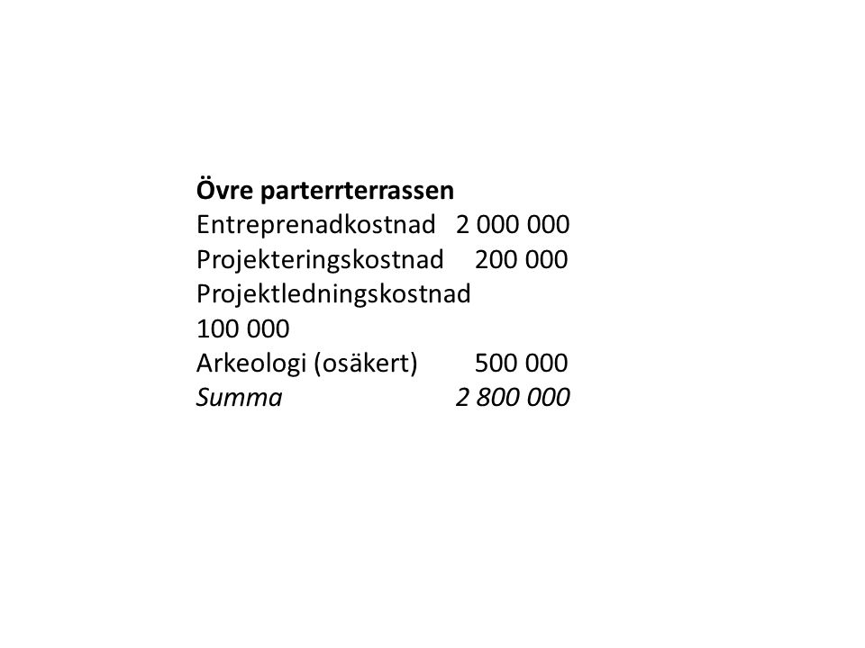 Övre parterrterrassen Entreprenadkostnad2 000 000 Projekteringskostnad 200 000 Projektledningskostnad 100 000 Arkeologi (osäkert) 500 000 Summa2 800 0