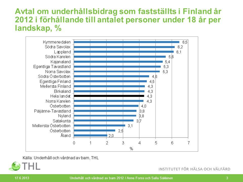 Avtal om underhållsbidrag som fastställts i Finland år 2012 i förhållande till antalet personer under 18 år per landskap, % 17.6.2013 Underhåll och vå