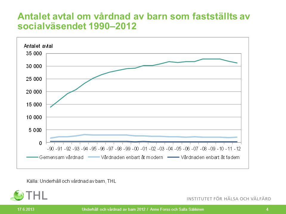 Antalet avtal om vårdnad av barn som fastställts av socialväsendet 1990–2012 17.6.2013 Underhåll och vårdnad av barn 2012 / Anne Forss och Salla Säkki
