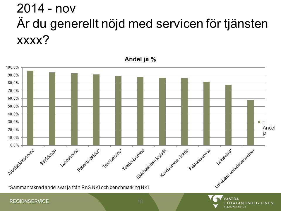REGIONSERVICEREGIONSERVICE 2014 - nov Är du generellt nöjd med servicen för tjänsten xxxx? 18