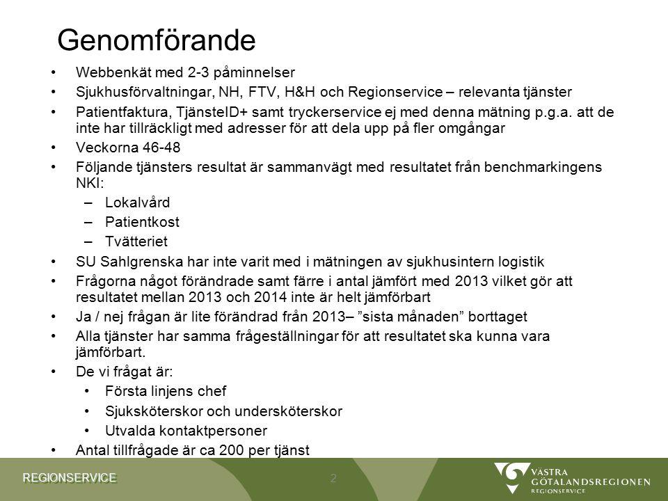 REGIONSERVICEREGIONSERVICE Lokalvård underleverantörer – Folktandvården, Habilitering & Hälsa och Närhälsan 2013*2014 juni 2014 nov Leverans i tid3,83,73,8 Rätt kvalitet3,03,13,3 Tillgänglighet (information & kontakter) 4,03,33,5 Bemötande4,34,04,1 Återkoppling3,63,03,5 Medelvärde3,63,43,6 23 *Första året tjänsten mättes, tidigare enbart mini NKI