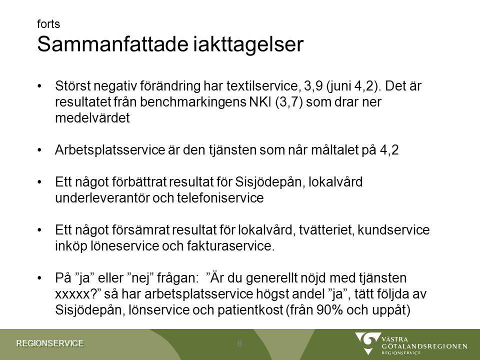 REGIONSERVICEREGIONSERVICE 6 Störst negativ förändring har textilservice, 3,9 (juni 4,2). Det är resultatet från benchmarkingens NKI (3,7) som drar ne