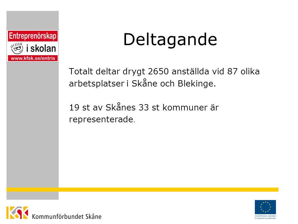 Deltagande Totalt deltar drygt 2650 anställda vid 87 olika arbetsplatser i Skåne och Blekinge.