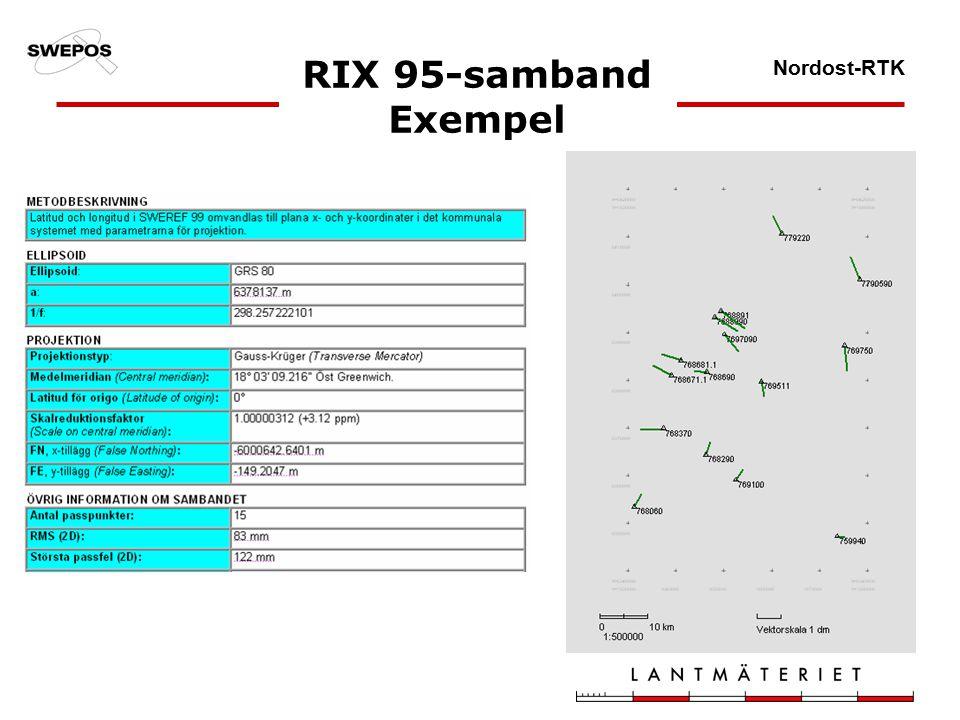 Nordost-RTK RIX 95-samband Exempel