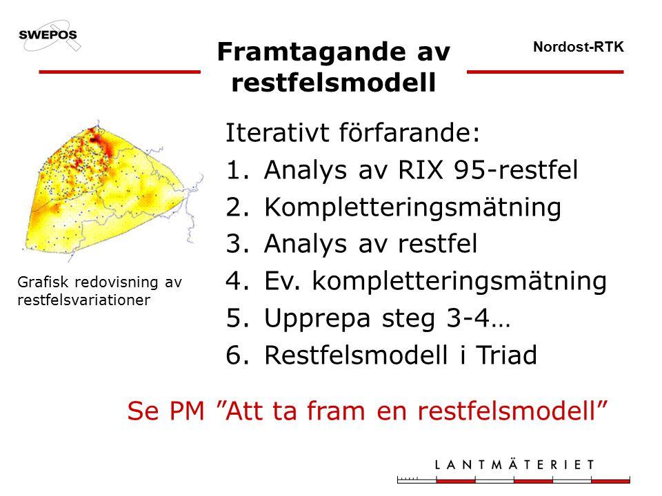 Nordost-RTK Framtagande av restfelsmodell Iterativt förfarande: 1.Analys av RIX 95-restfel 2.Kompletteringsmätning 3.Analys av restfel 4.Ev.