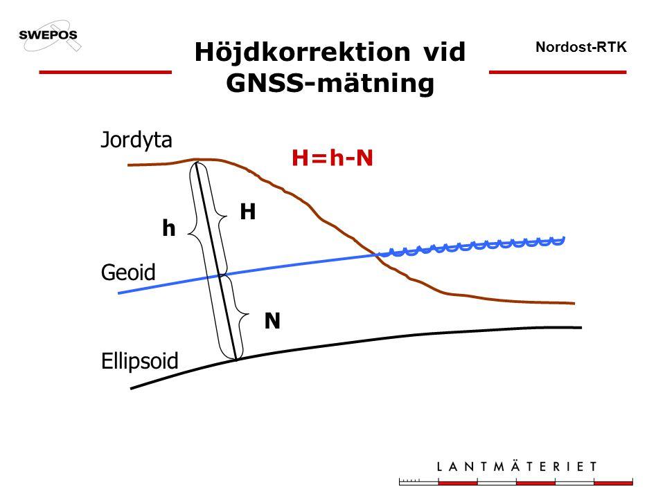 Nordost-RTK Höjdkorrektion vid GNSS-mätning H=h-N N H h Jordyta Geoid Ellipsoid