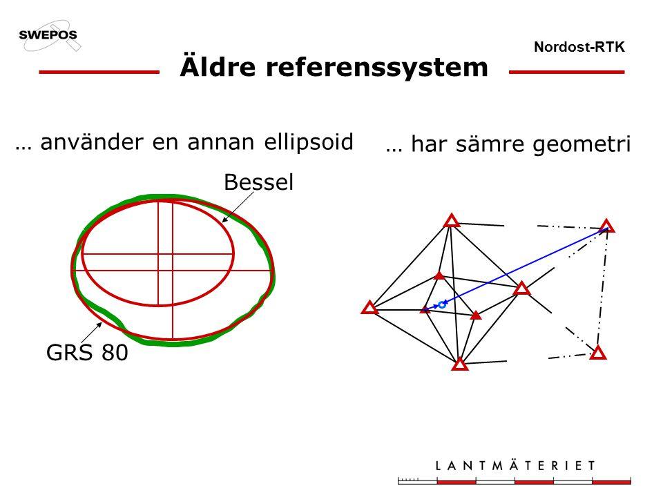 Nordost-RTK Äldre referenssystem … använder en annan ellipsoid … har sämre geometri GRS 80 Bessel